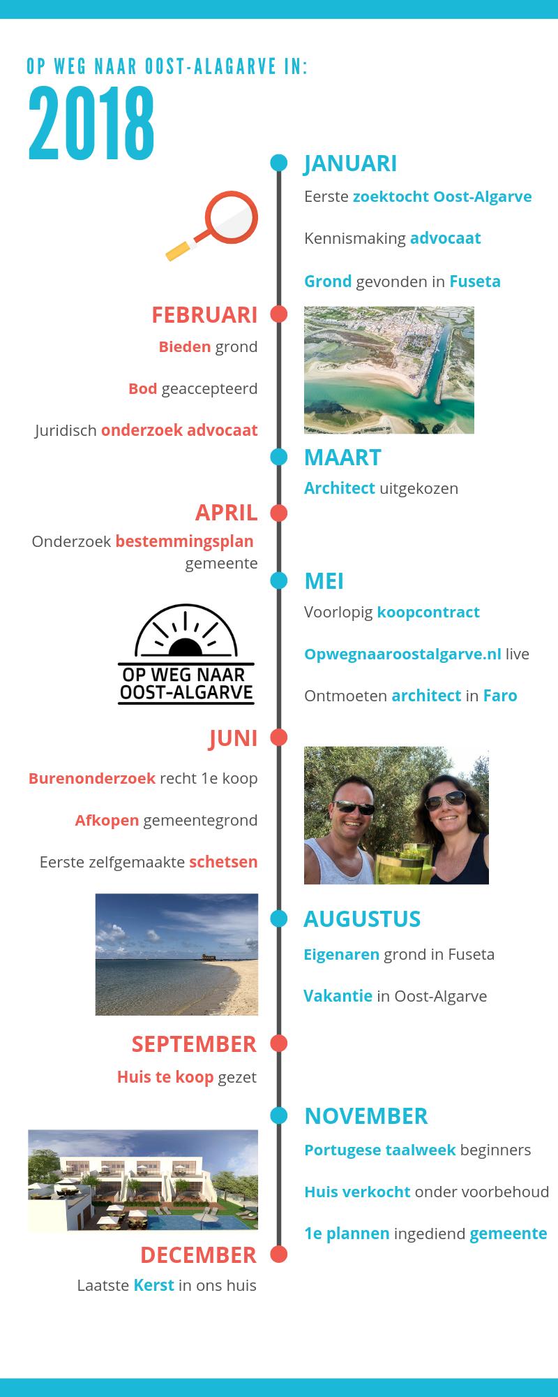infographic 2018