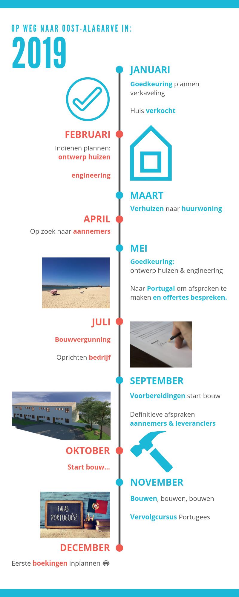 infographic 2019